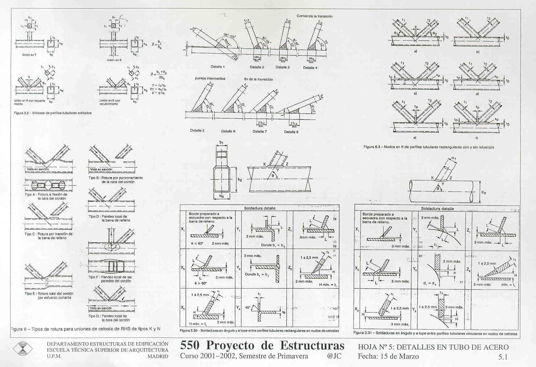 Documento sin t tulo for Estructuras arquitectura pdf